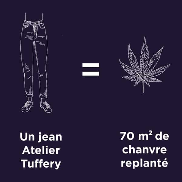 Le jean en chanvre made in France