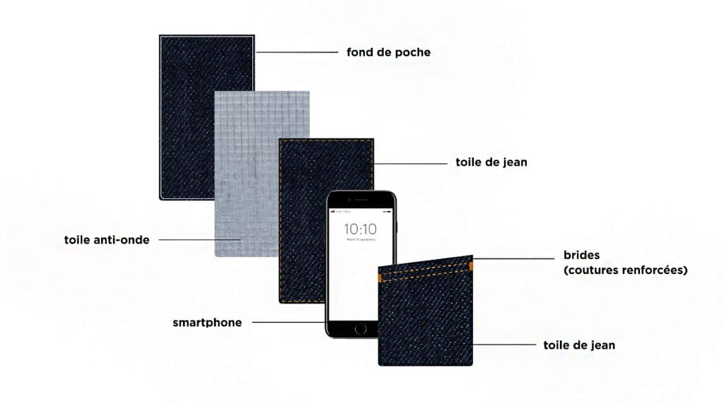 atelier tuffery poche smartphone anti-ondes jeans denim made in france